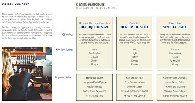predesign_3principles