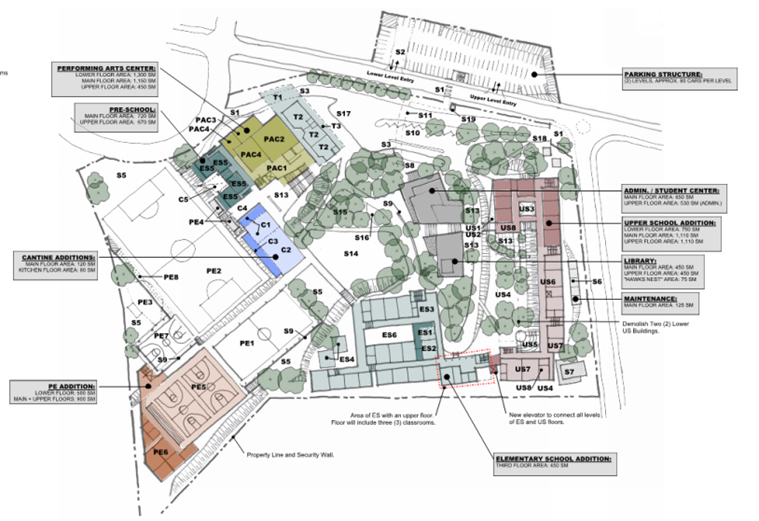 Digital crayon article 2 the school planning process for Site plan software